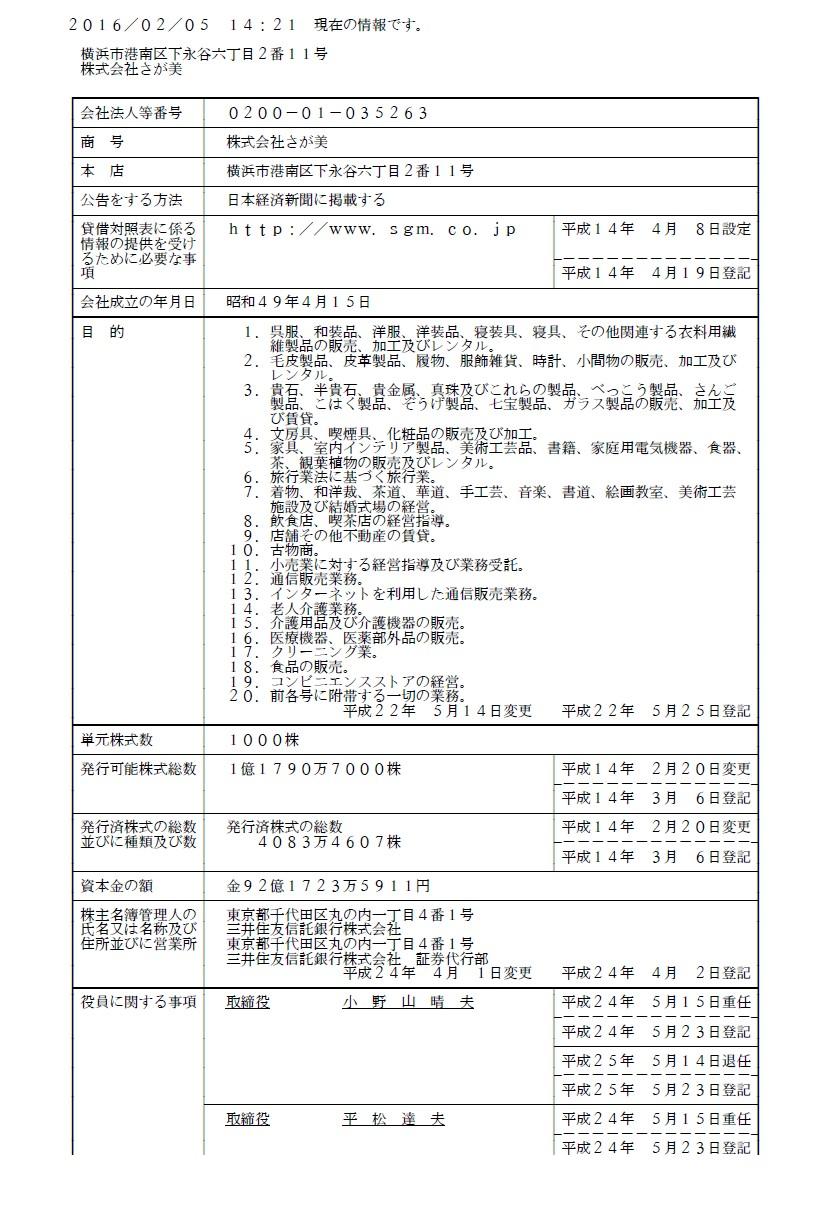 Die Informationsbestande Des Handelsregister